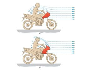 Motorcycle fuel economy+windshield