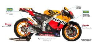 Motor balap Honda di MotoGP - Honda_RCV213_Repsol