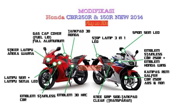 Pilihan modifikasi new 2014 CBR150R & 250R by Pimp Ma Bike