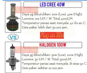 Perbandingan lampu LED Cree H4 40W VS Halogen 100W. Lampu LED Cree 40W lebih unggul/superior masbro!